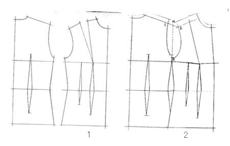 从服装制版看不同文化下的两片袖1
